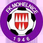 FK_Mohelnice_logo